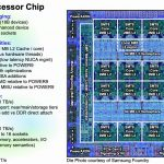 Hot Chips 32 IBM POWER10 Chip Overview