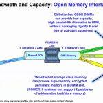Hot Chips 32 IBM POWER10 GDDR DRAM Instead