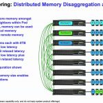 Hot Chips 32 IBM POWER10 Memory Clustering Available