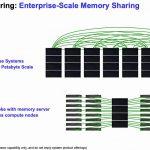 Hot Chips 32 IBM POWER10 Memory Clustering Enterprise Scale Memory Sharing