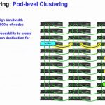 Hot Chips 32 IBM POWER10 Memory Clustering Pod Level Clustering