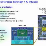 Hot Chips 32 IBM POWER10 Microarchitecture