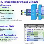 Hot Chips 32 IBM POWER10 Microarchitecture AI Infused Bandwidth And Compute