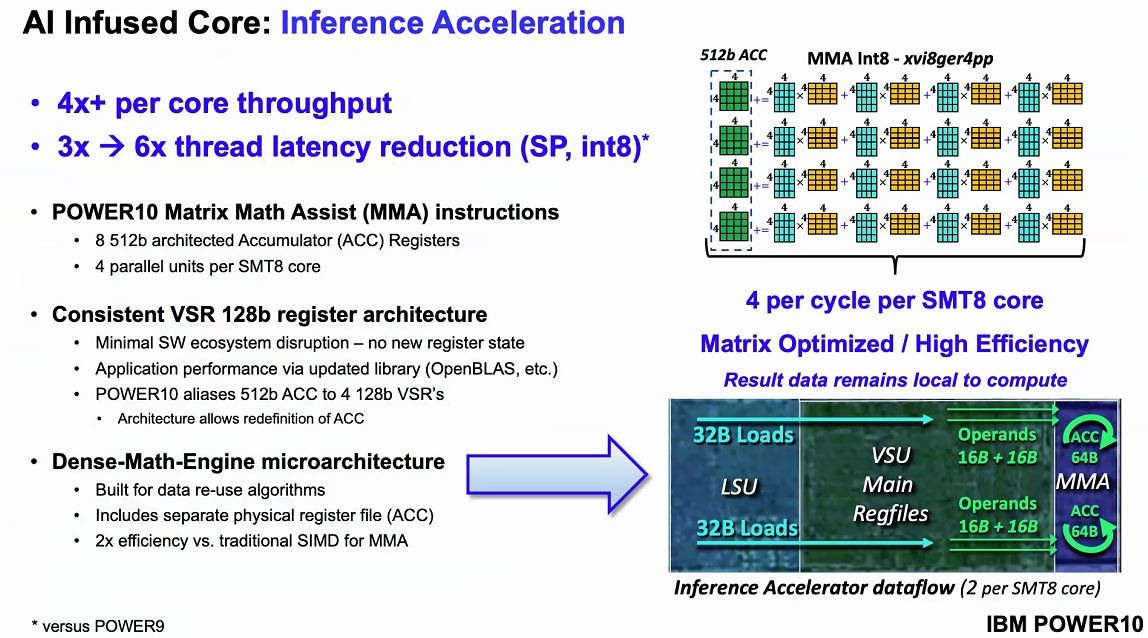 Hot Chips 32 IBM POWER10 Microarchitecture Inference Acceleration