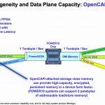 Hot Chips 32 IBM POWER10 OpenCAPI