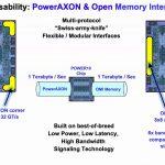 Hot Chips 32 IBM POWER10 PowerAXON