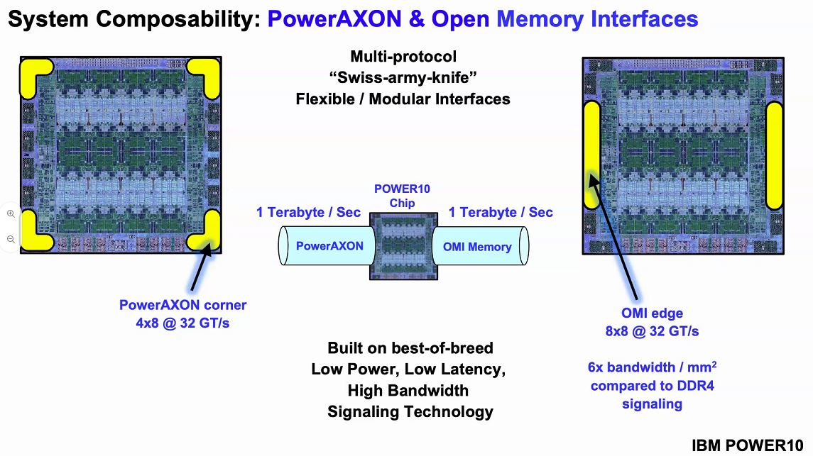 Hot Chips 32 IBM POWER10 PowerAXON