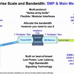 Hot Chips 32 IBM POWER10 SMP And Main Memory