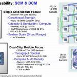 Hot Chips 32 IBM POWER10 Socket Composability
