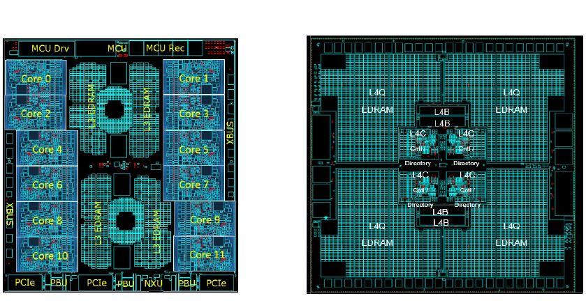 Hot Chips 32 IBM Z15 Processor Design Summary