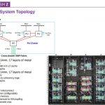 Hot Chips 32 IBM Z15 Drawer And System Topology