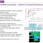 Hot Chips 32 IBM Z15 Integrated Deflate Accelerator 2