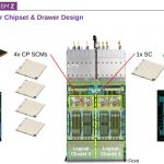 Hot Chips 32 IBM Z15 Processor Chipset And Drawer Design