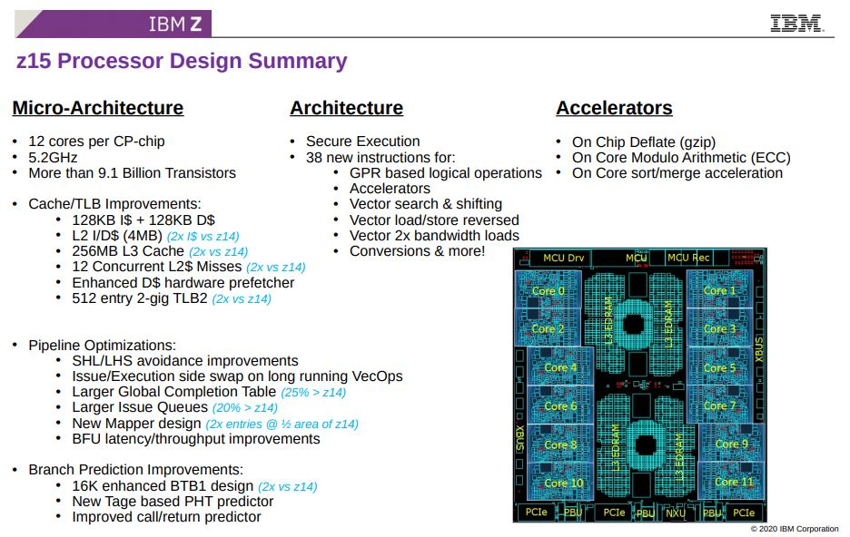 Hot Chips 32 IBM Z15 Processor Design Summary