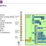 Hot Chips 32 IBM Z15 Processor Pipeline