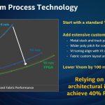 Hot Chips 32 Intel Agilex 10nm Process