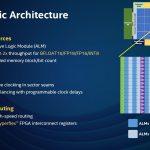 Hot Chips 32 Intel Agilex Core Fabric