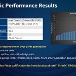 Hot Chips 32 Intel Agilex Core Fabric Performance