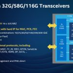 Hot Chips 32 Intel Agilex F Tile Transcievers
