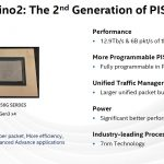 Hot Chips 32 Intel Tofino2 PISA Gen2