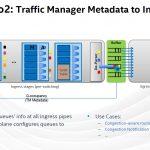 Hot Chips 32 Intel Tofino2 Traffic Manager Metadata To Ingress Pipe