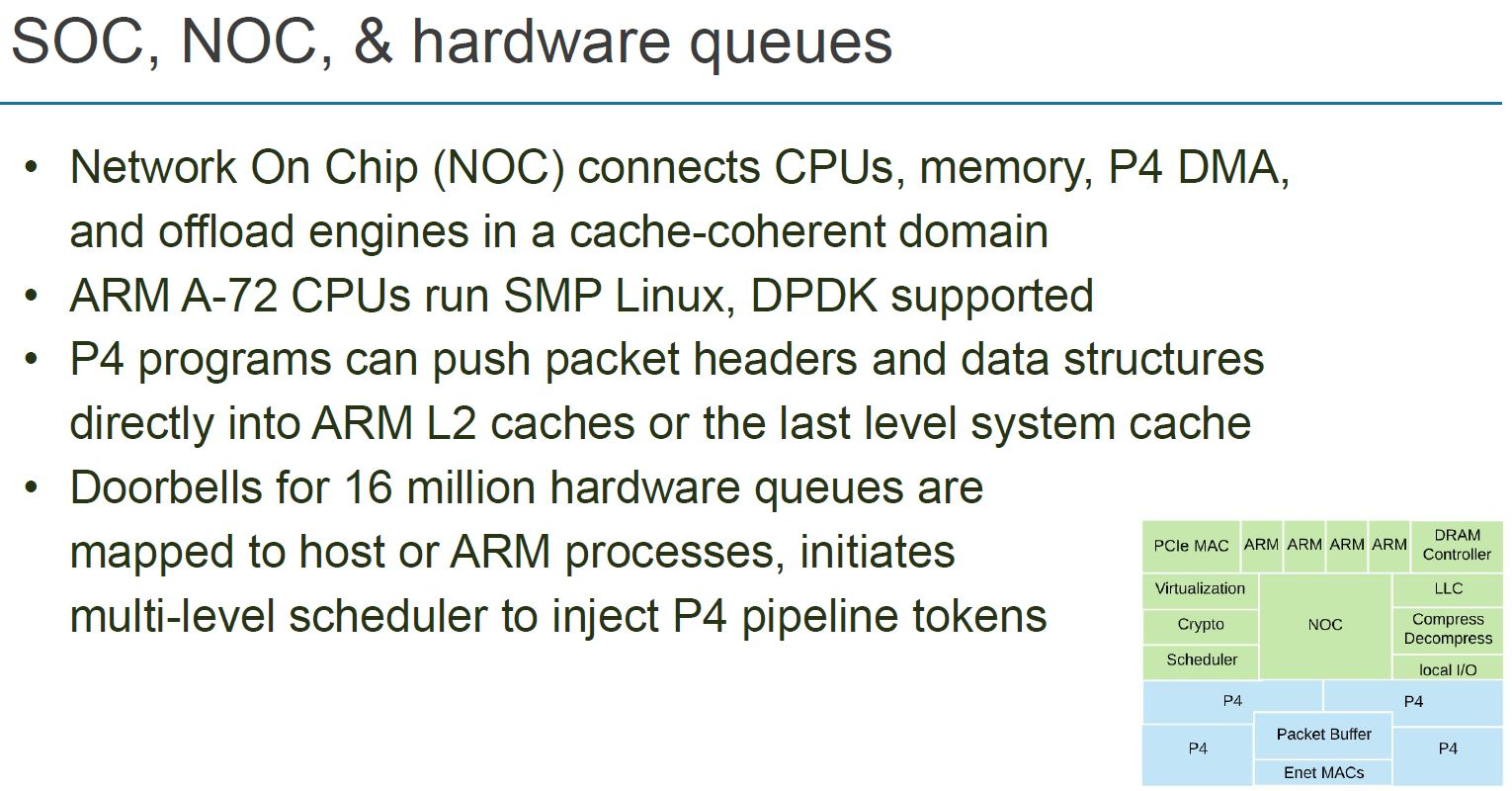 Hot Chips 32 Pensando SOC NOC And Hardware Queues