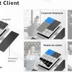 Intel Architecture Day 2020 Methodology Change 2