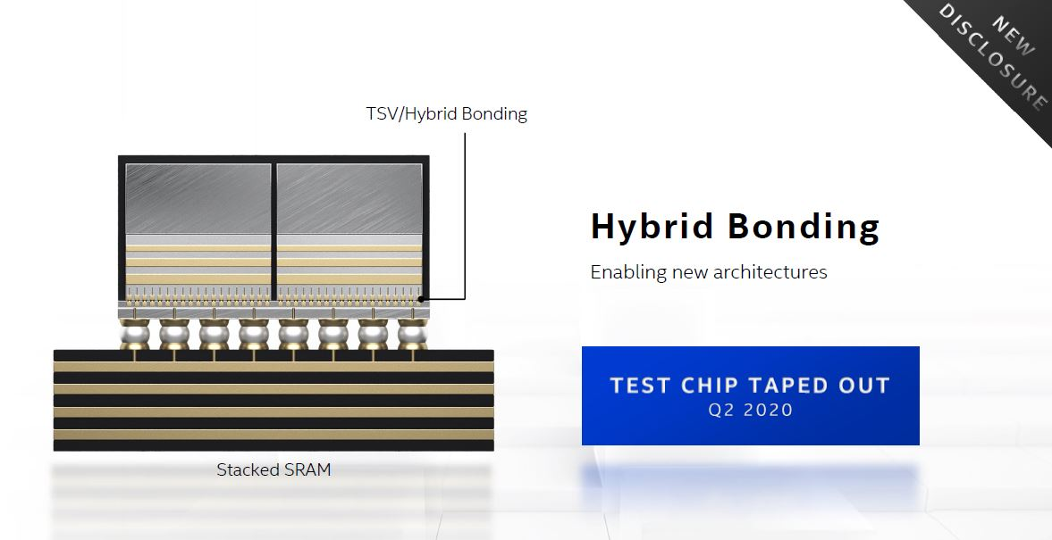 Intel Architecture Day 2020 Packaging Hybrid Bonding On SRAM Stacks