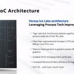 Intel Architecture Day 2020 Tiger Lake Over Ice Lake