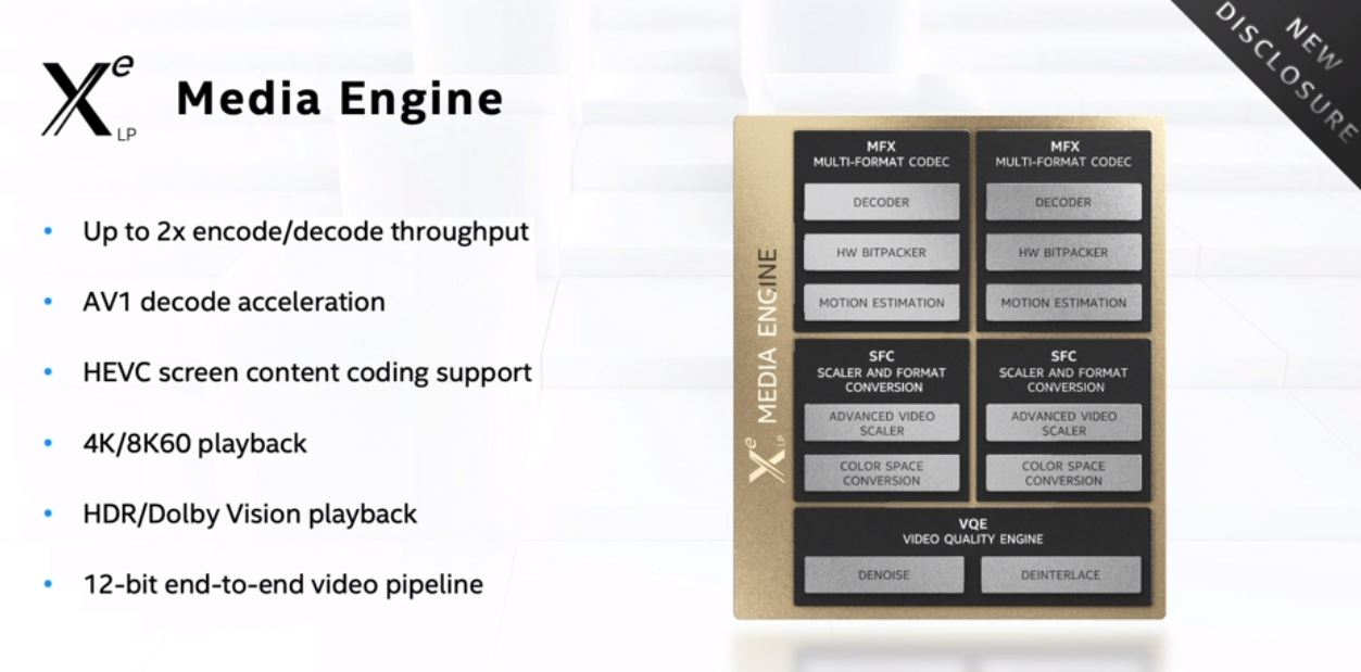Intel Architecture Day 2020 Xe LP Media Engine