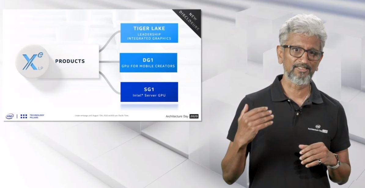 Intel SG1 Data Center GPU 4x DG1 For Media