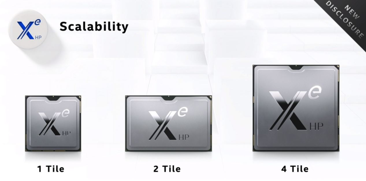 Intel Xe HP Data Center GPU 1 4 Tiles