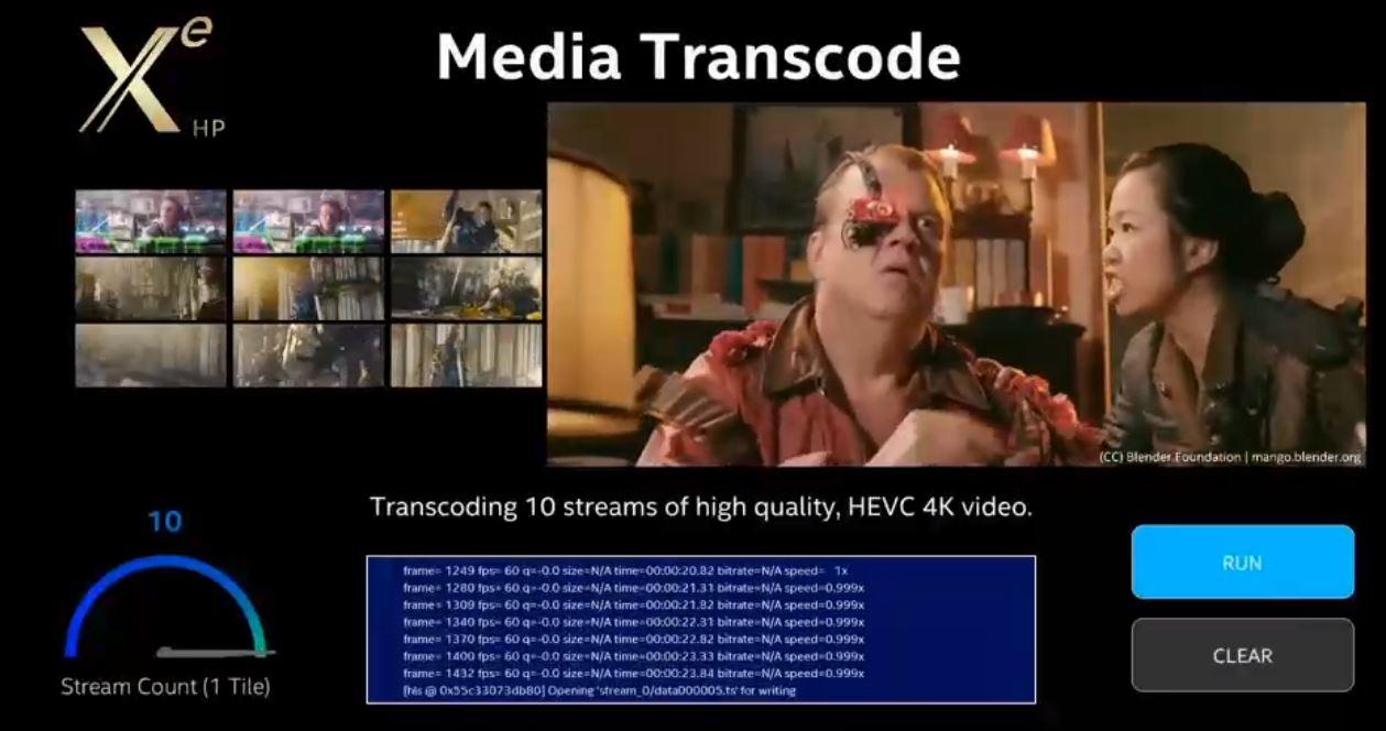 Intel Xe HP Data Center GPU Media Encode