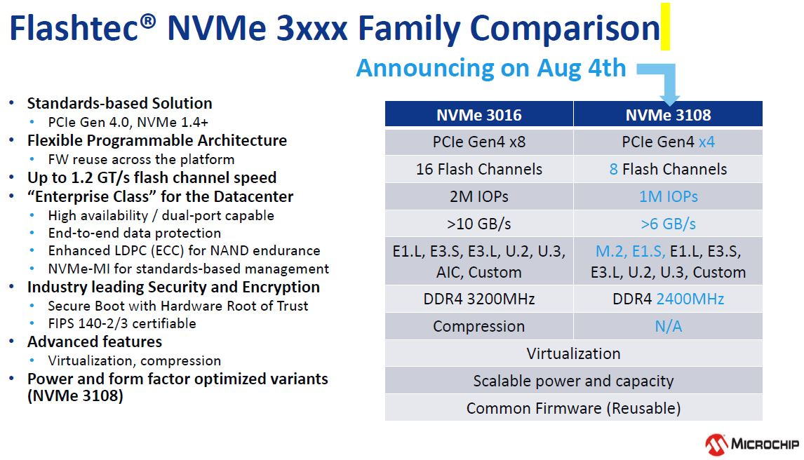 Microchip Flashtec 3xxx Family