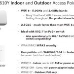 Netgear WAX610 And WAX610Y Access Points Overview