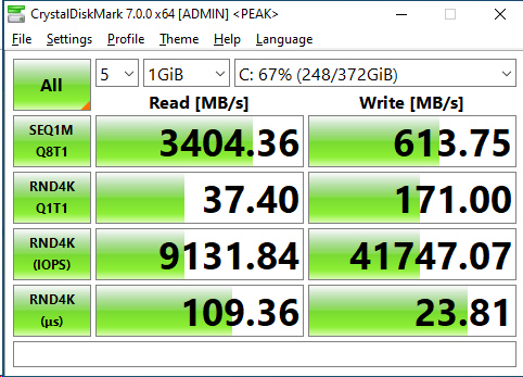 SNV3400 400 CrystalDiskMark 1GB