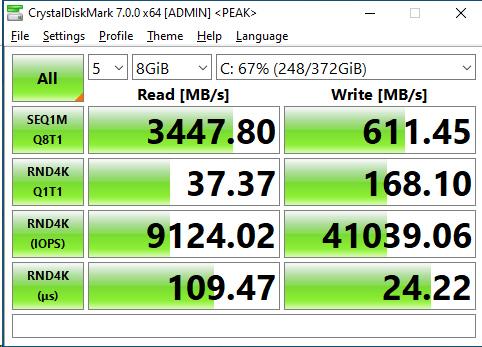 SNV3400 400 CrystalDiskMark 8GB