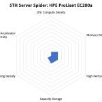 STH Server Spider HPE ProLiant EC200a