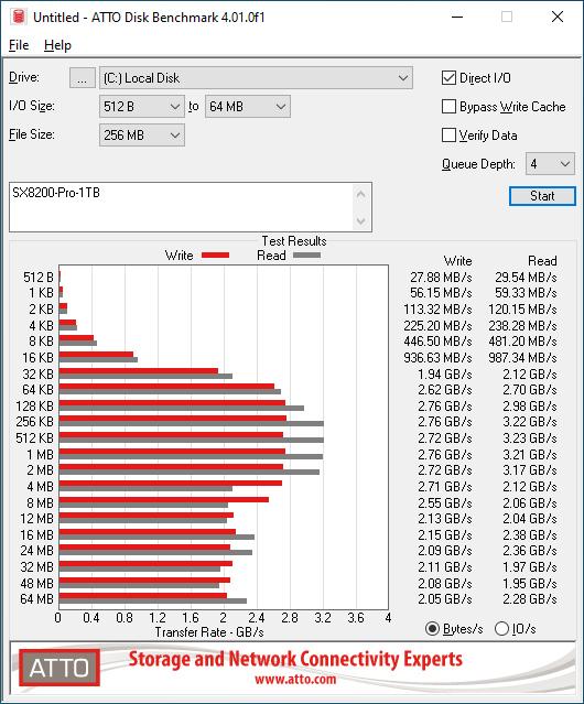 SX8200 Pro 1TB ATTO 256MB