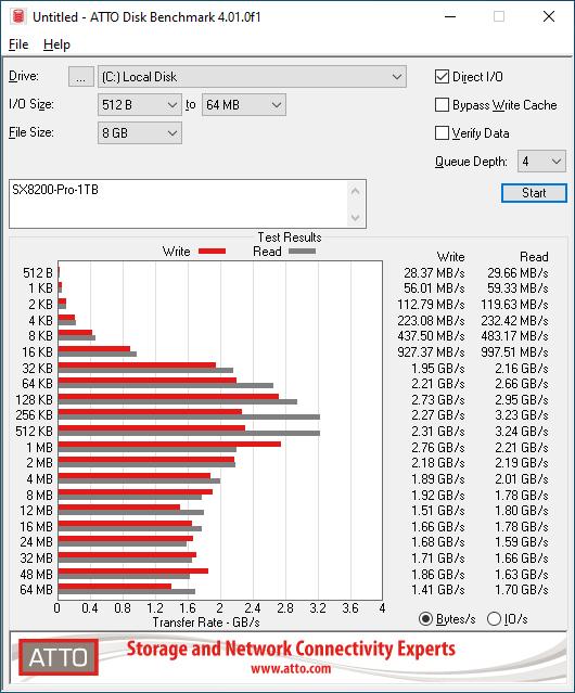 SX8200 Pro 1TB ATTO 8GB