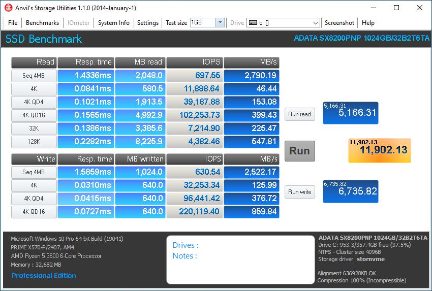 SX8200 Pro 1TB Anvil 1GB