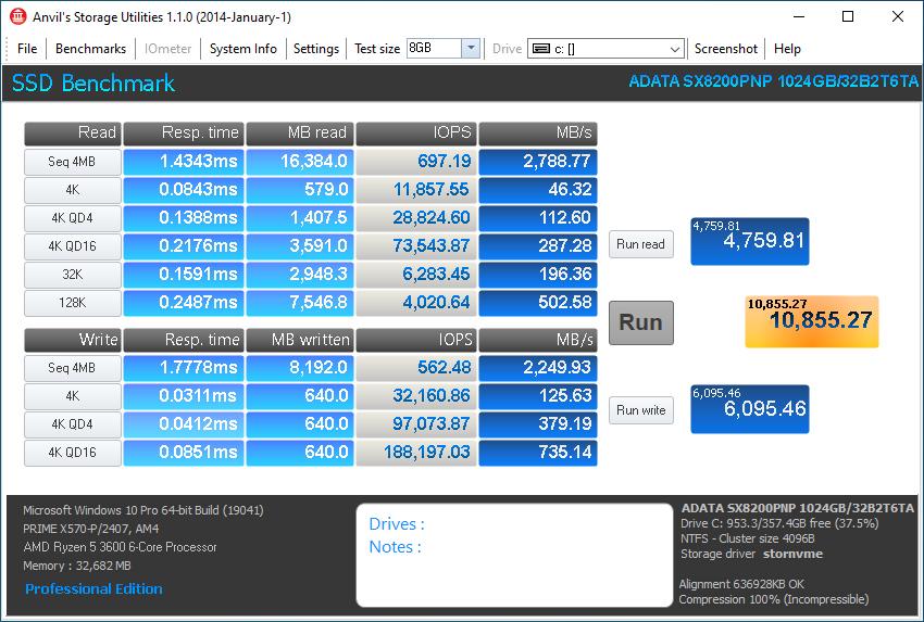 SX8200 Pro 1TB Anvil 8GB