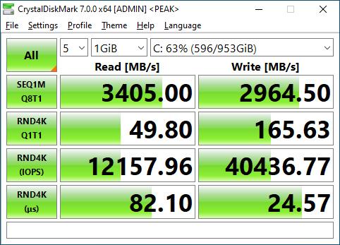 SX8200 Pro 1TB CrystalDiskMark 1GB