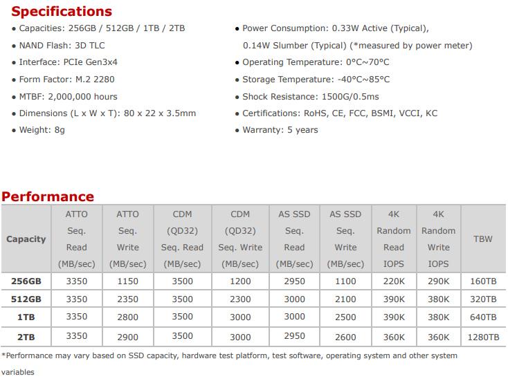 SX8200 Pro 1TB Specs