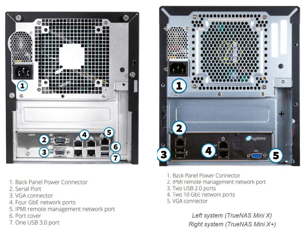 TrueNAS Mini X Plus Rear Comparison