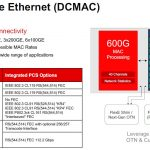 Xilinx Versal Premium 600G Ethernet
