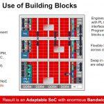 Xilinx Versal Premium Building Blocks