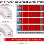 Xilinx Versal Premium Largest FPGA