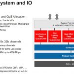 Xilinx Versal Premium Memory And IO