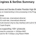 Xilinx Versal Premium Protocol Engines And SerDes Summary
